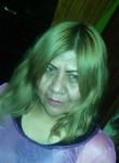 karla, 47  , Coyoacan