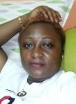 Carole, 36  , Douala