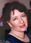 Marina, 52, Dimona
