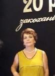 Katerina, 60  , Lubny