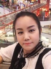 nana, 35, Thailand, Chiang Mai