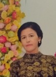 Zifa, 42  , Turkmenabat