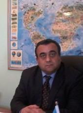 nuraddin, 57, Azerbaijan, Baku