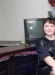 Elena N , 29, Kineshma