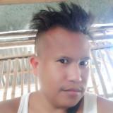 Arnel38, 39  , Pulupandan