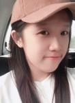 JuJu, 21  , Tainan