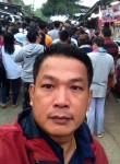 KEa, 42, Bangkok