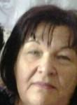 svetlana, 64  , Khirdalan