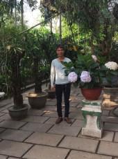 Ngoctuan, 18, Vietnam, Hanoi