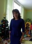 Elena, 27, Tambov