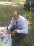 goriachev198
