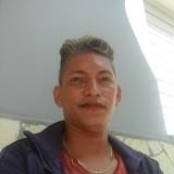 Eduardo Rondón, 33  , Centro Habana