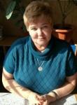 Olga, 78  , Kirov (Kirov)