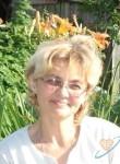 olga, 58  , Suoyarvi