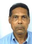 Anilhans, 51  , Vacoas