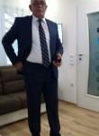 babadimri, 53  , Pristina