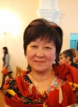 Viktoria, 55  , Murmansk
