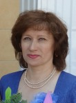 Galya, 55  , Solikamsk