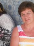 Svetlana Aleks, 60, Kharkiv