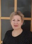 Nadezda, 53  , Llefia