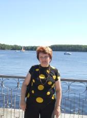 Svetlana Nizhniy, 65, Russia, Nizhniy Novgorod