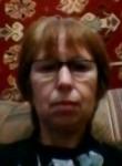 Elena, 57  , Lermontov