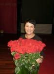 Annushka, 41  , Vladivostok