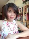 Trang rose, 45  , Ho Chi Minh City