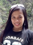 Malditha C, 30  , Hsinchu
