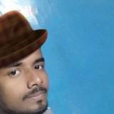 Sagar, 18  , Aurangabad (Bihar)
