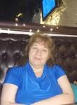 Lyubov, 57  , Perm
