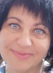 Elena, 49  , Varna