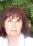 Ludmila, 58  , Pospelikha