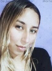 Yoha, 23, Argentina, Esquina