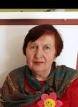Nadezhda, 70  , Donetsk