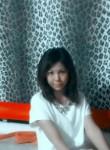 Gulbanu, 24  , Baykonyr