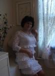 liudmila, 61  , Warwick