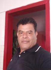 Joaquín, 54, Mexico, Tlaquepaque