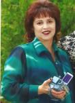 Lyubov, 61  , Salsk