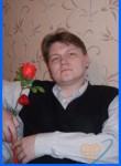 SergeyN79