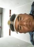 Luis, 38  , Rafaela