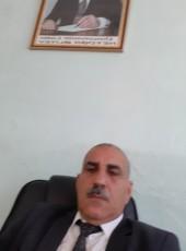 Malik, 53, Azerbaijan, Baku