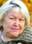 Nadezhda, 62  , Zhezqazghan