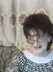 lyublyu tebya, 60, Russia, Sjolokhovskij