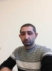 Gevor Agababyan, 18, Russia, Voronezh
