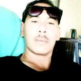 Nik azizi, 34  , Kuala Lipis