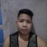 Jhaypee, 22  , Telabastagan