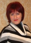Elena, 46  , Polohy