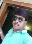 Mukesh sharma, 26  , Kanpur