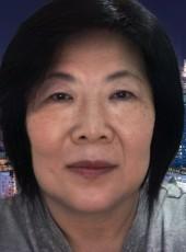 Stella, 57, Republic of Korea, Ansan-si